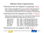 different views of performance