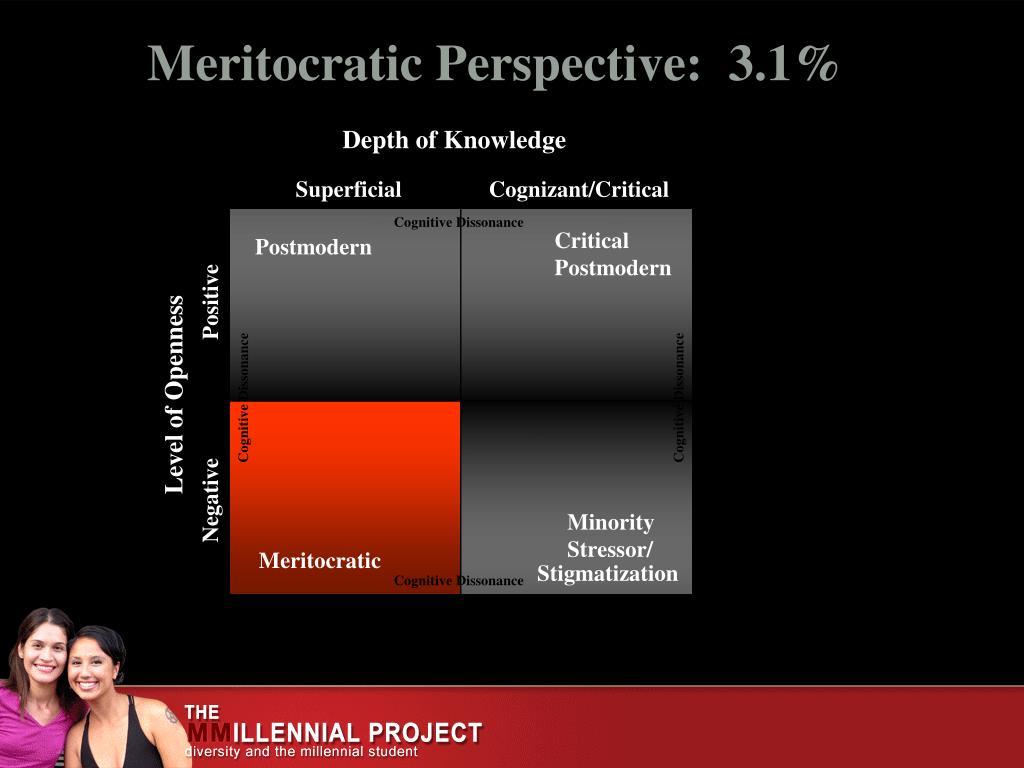 Meritocratic Perspective:  3.1%