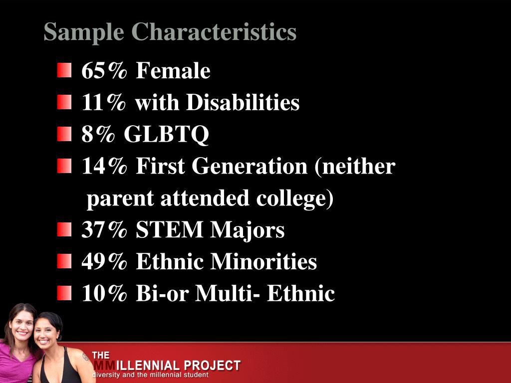 65% Female