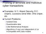 profiling of terrorists and malicious cyber transactions