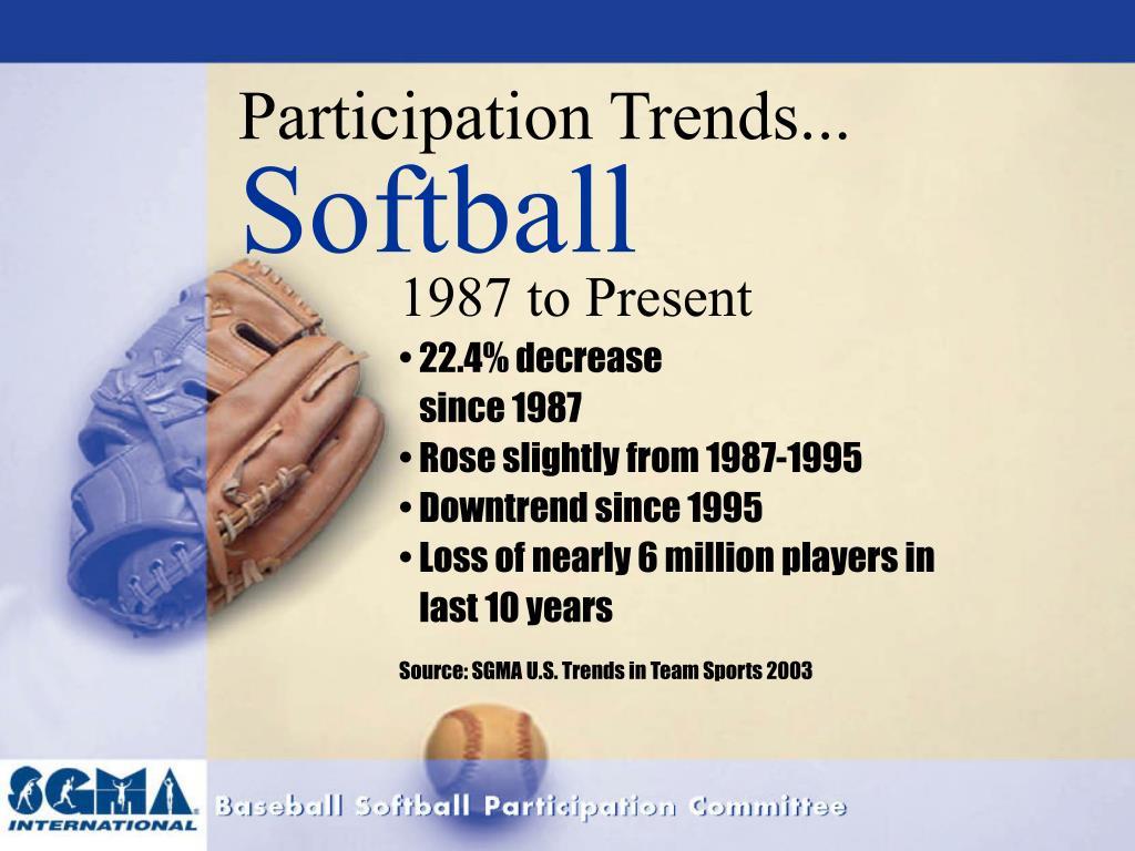 Participation Trends...