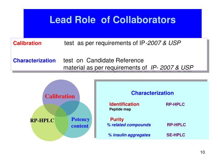 Lead Role  of Collaborators