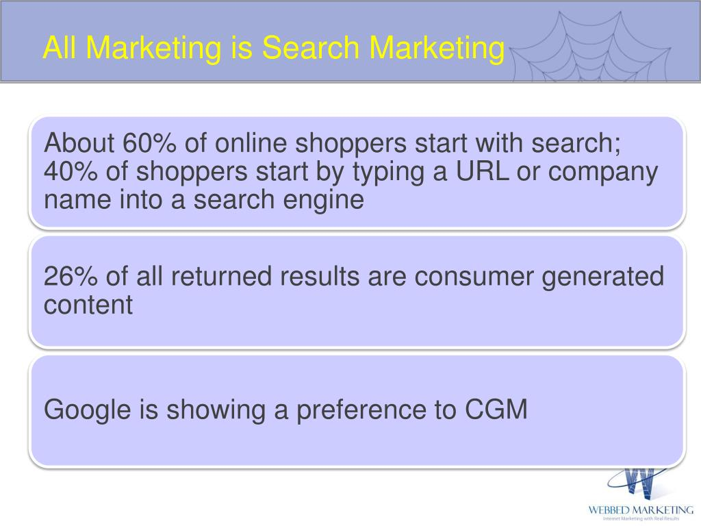 All Marketing is Search Marketing