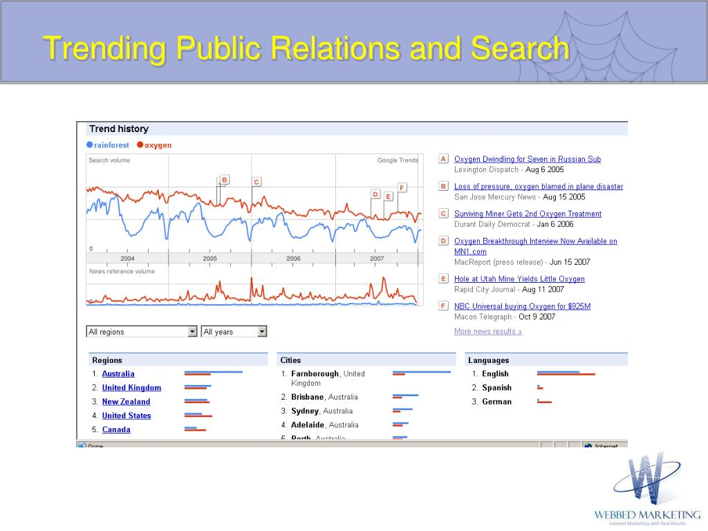 Trending Public Relations and Search