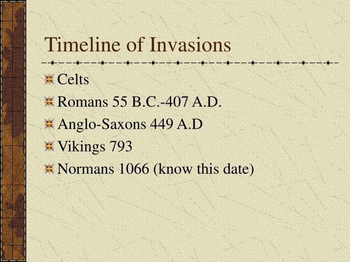 Timeline of invasions