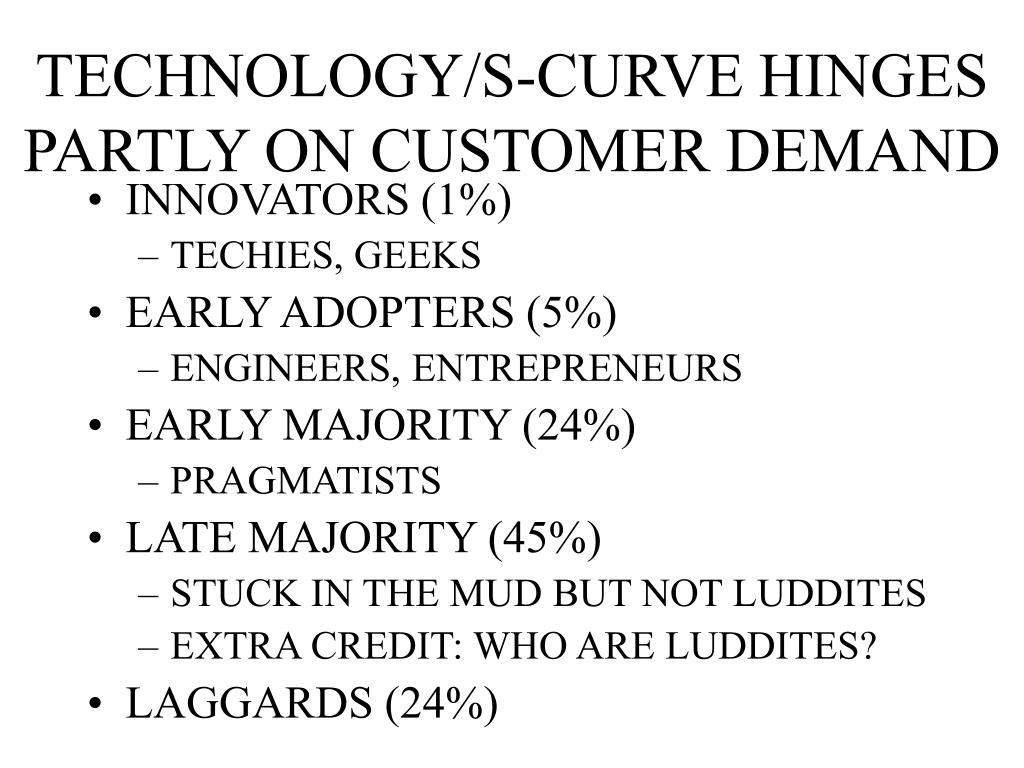 TECHNOLOGY/S-CURVE HINGES PARTLY ON CUSTOMER DEMAND
