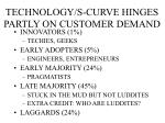 technology s curve hinges partly on customer demand