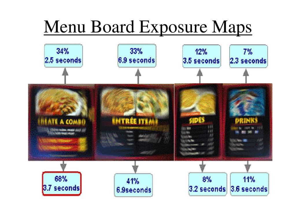 Menu Board Exposure Maps