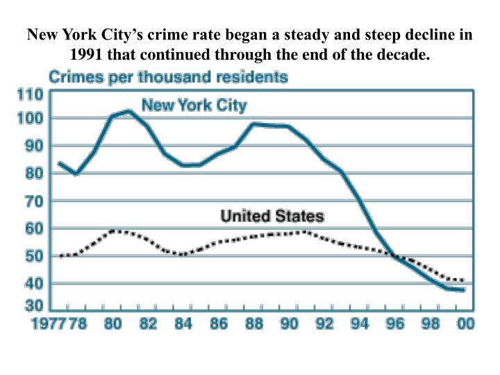 New York City's crime rate began a steady and steep decline in 1991 that continued through the end...
