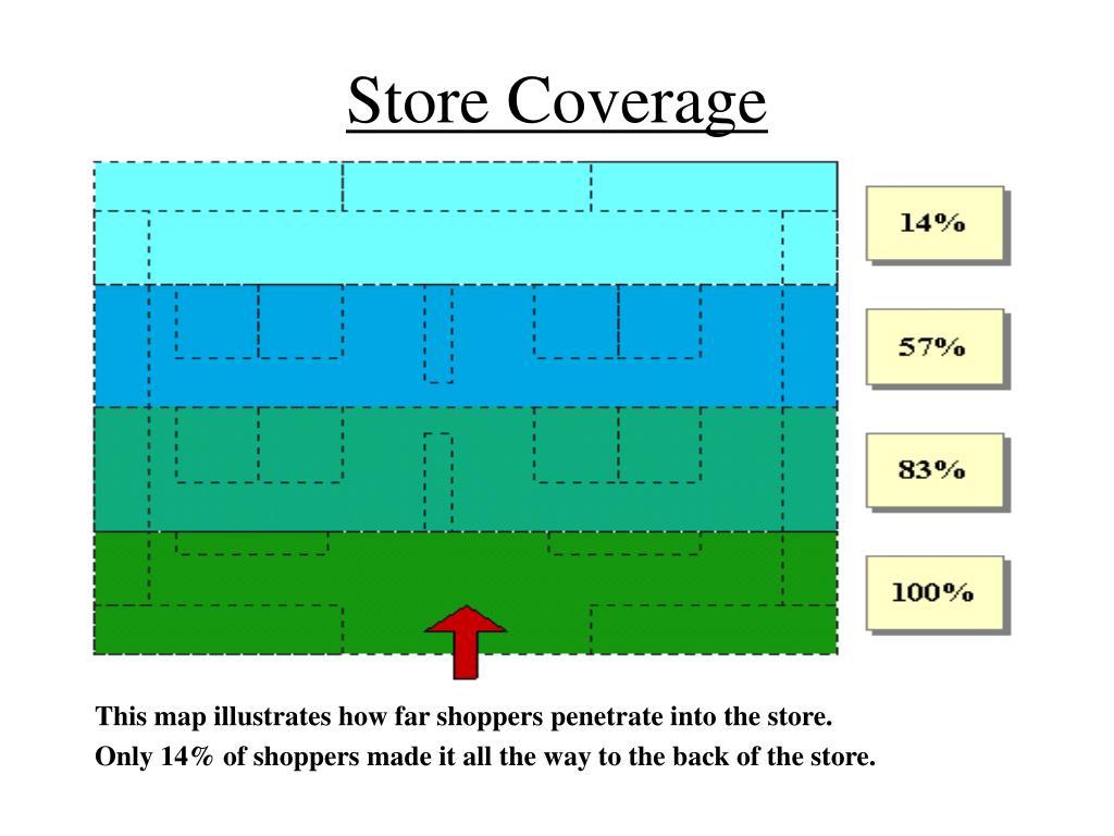 Store Coverage