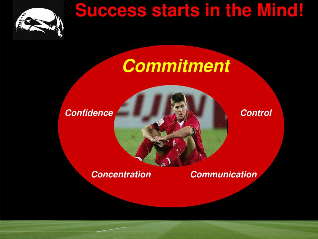 Success starts in the Mind!