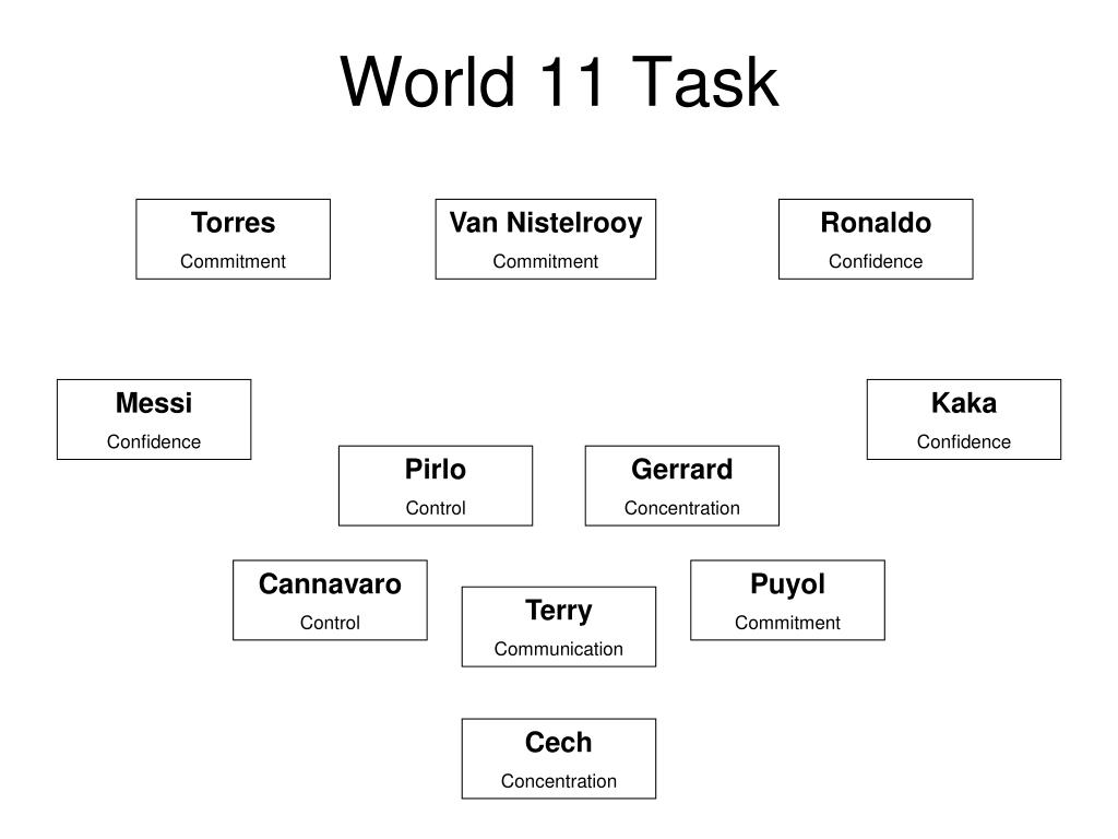 World 11 Task