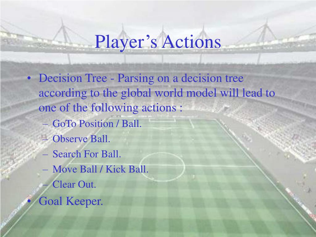 Player's Actions