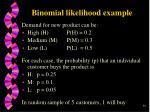 binomial likelihood example