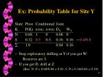 ex probability table for site y