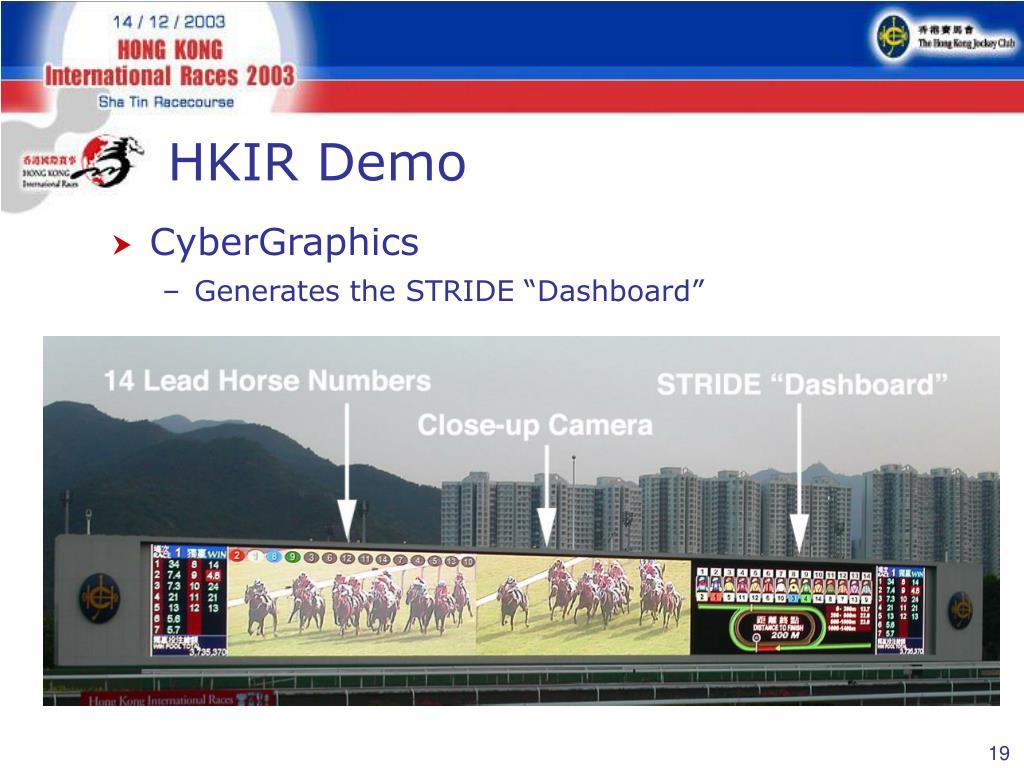 HKIR Demo