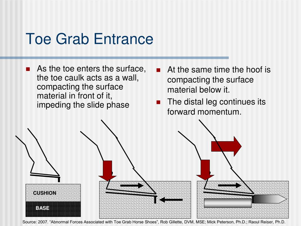 As the toe enters the surface, the toe caulk acts as a wall, compacting the surface material in front of it, impeding the slide phase