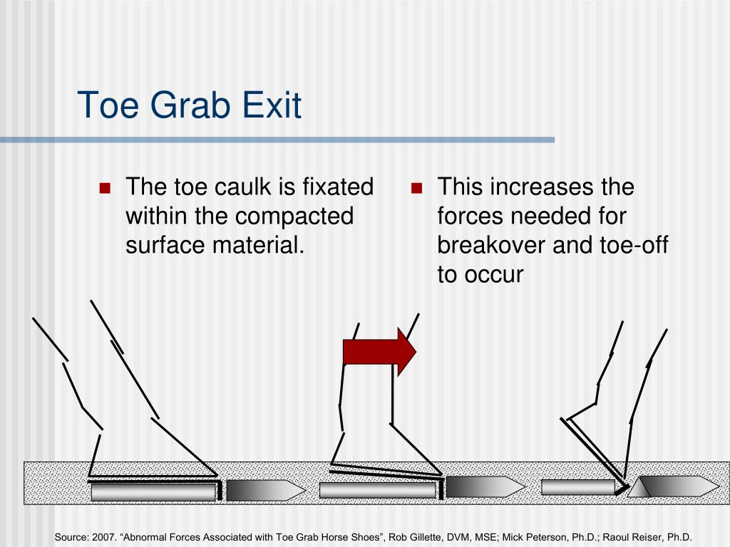 The toe caulk is fixated within the compacted surface material.