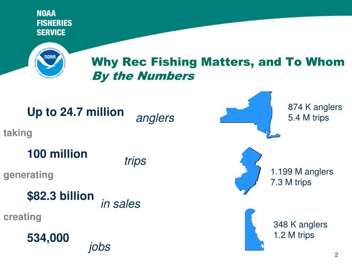 Why rec fishing matters and to whom by the numbers