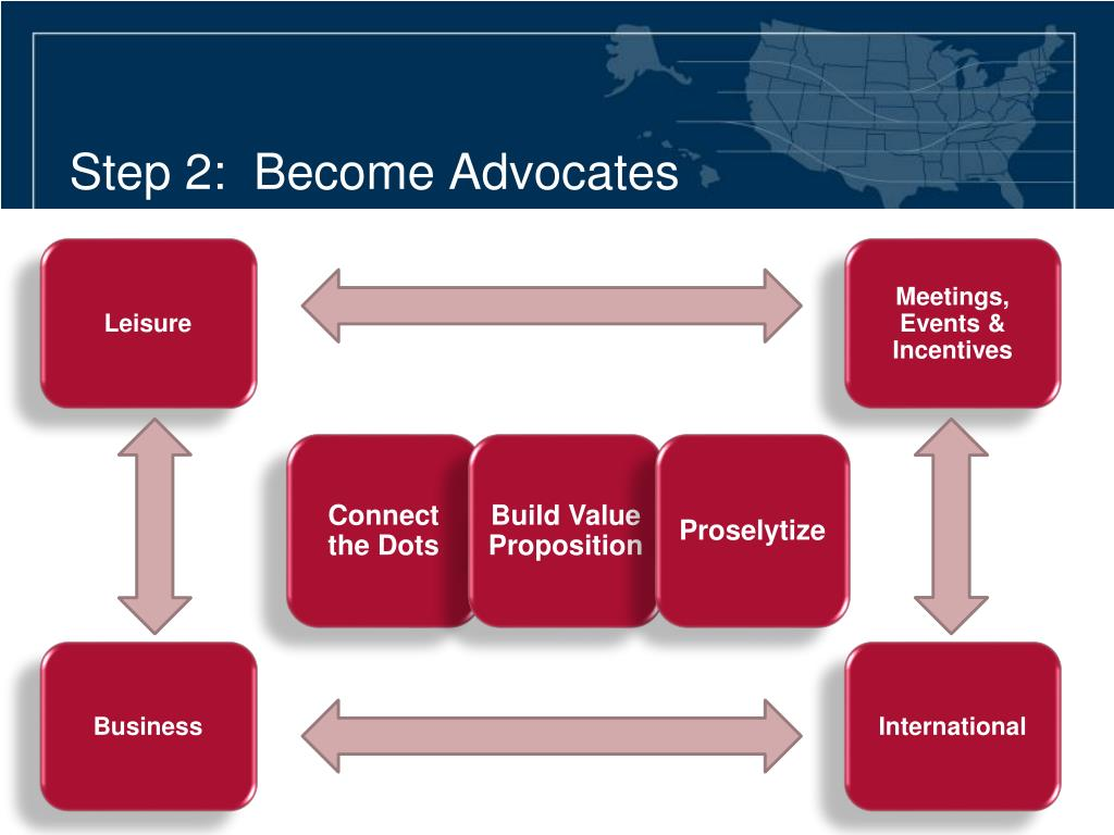 Step 2:  Become Advocates