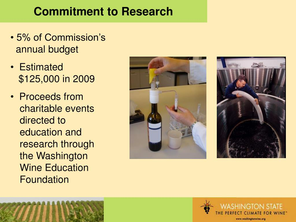 Commitment to Research