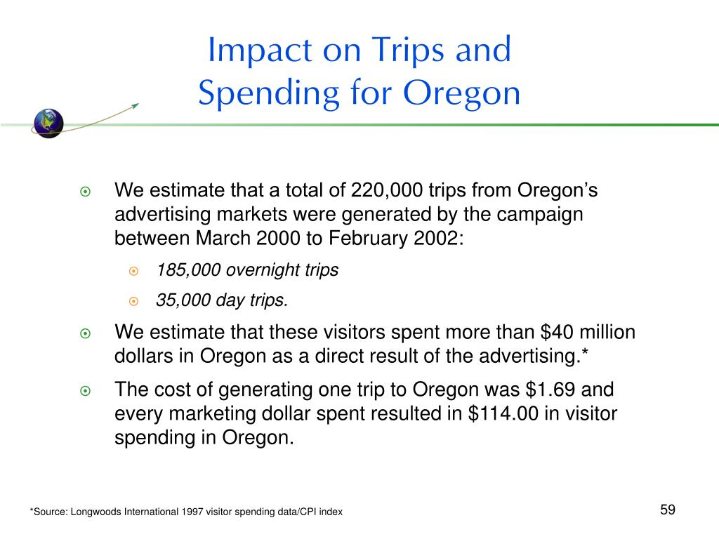 Impact on Trips and