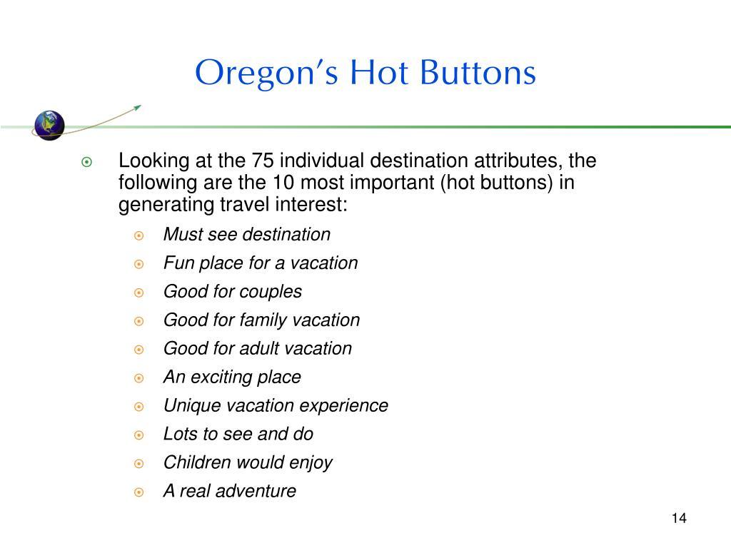 Oregon's Hot Buttons