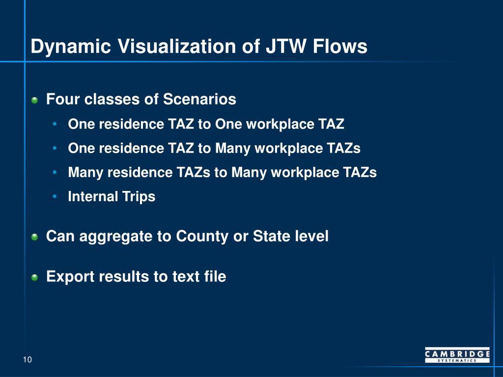 Dynamic Visualization of JTW Flows