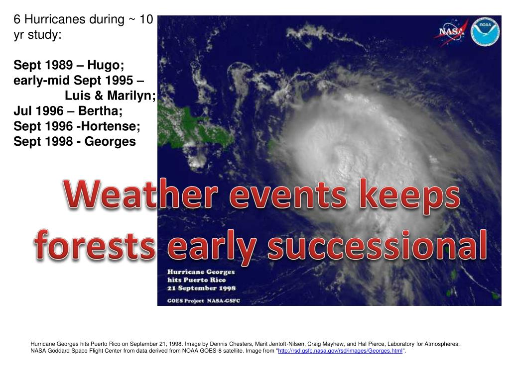 6 Hurricanes during ~ 10 yr study: