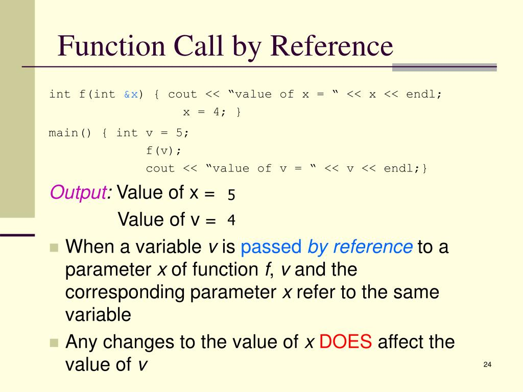 Function Call by Reference