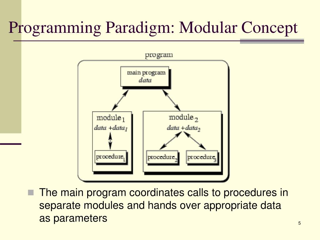 Programming Paradigm: Modular Concept