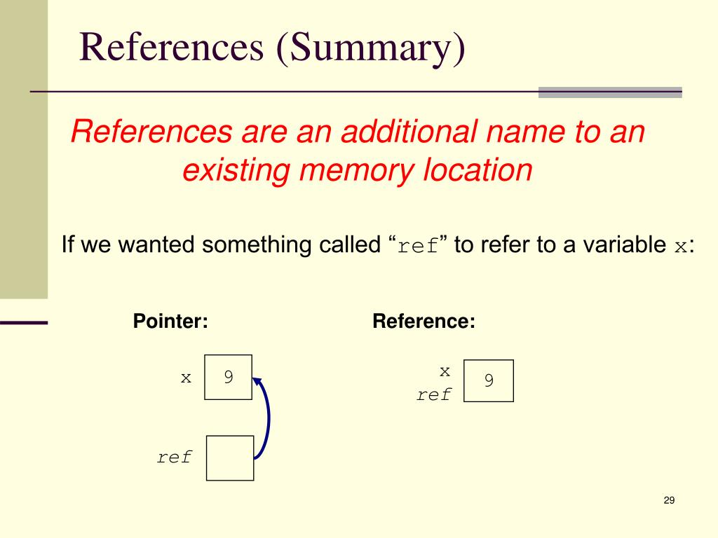References (Summary)