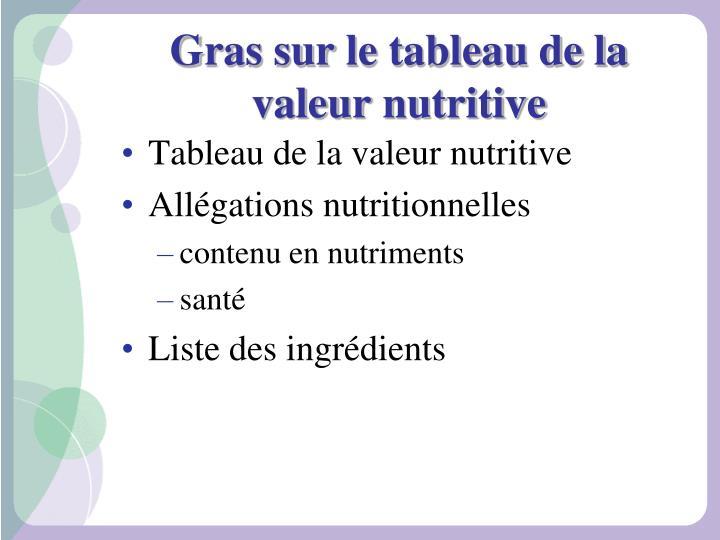 Gras sur le tableau de la valeur nutritive