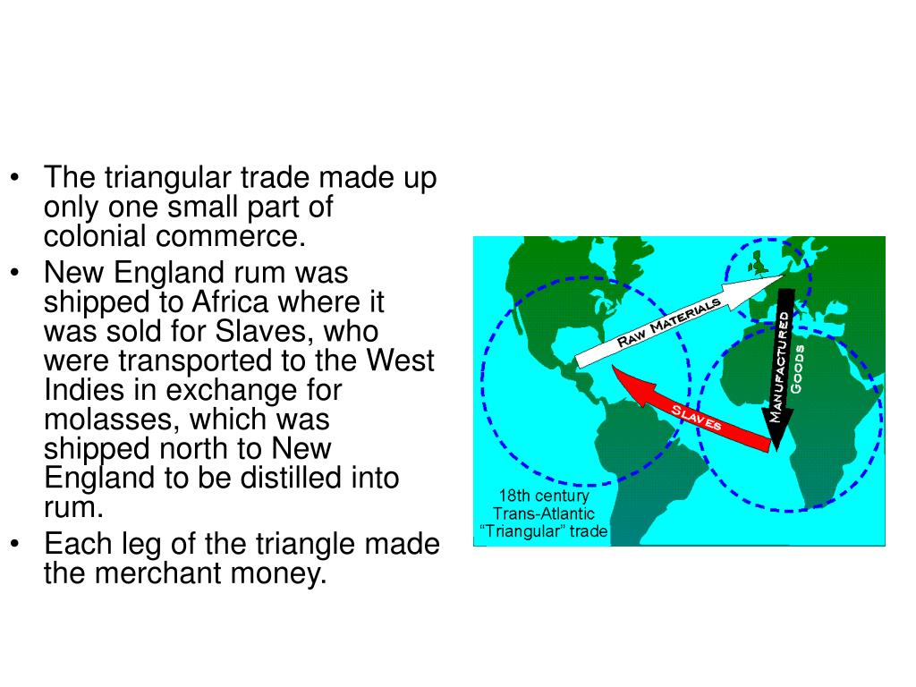 The triangular trade made up only one small part of colonial commerce.