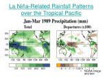 la ni a related rainfall patterns over the tropical pacific
