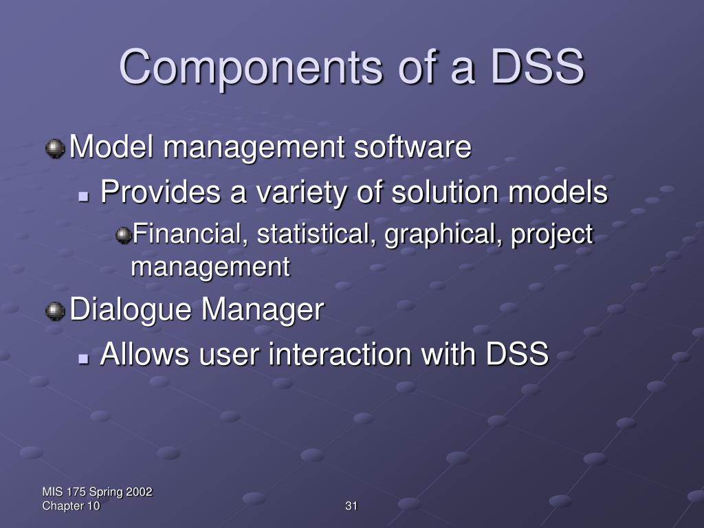 Components of a DSS
