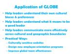 application of globe