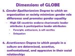 dimensions of globe24