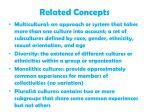 related concepts10
