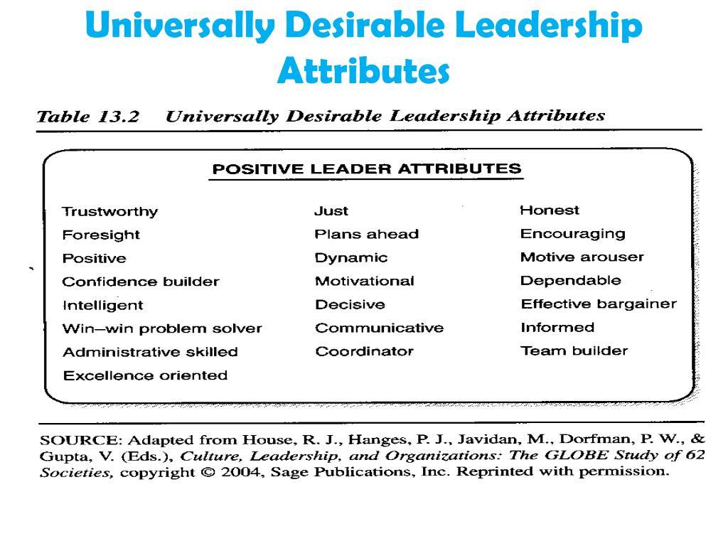Universally Desirable Leadership Attributes