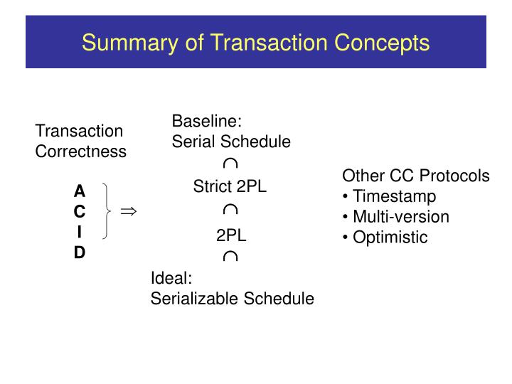 Summary of Transaction Concepts