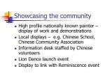 showcasing the community