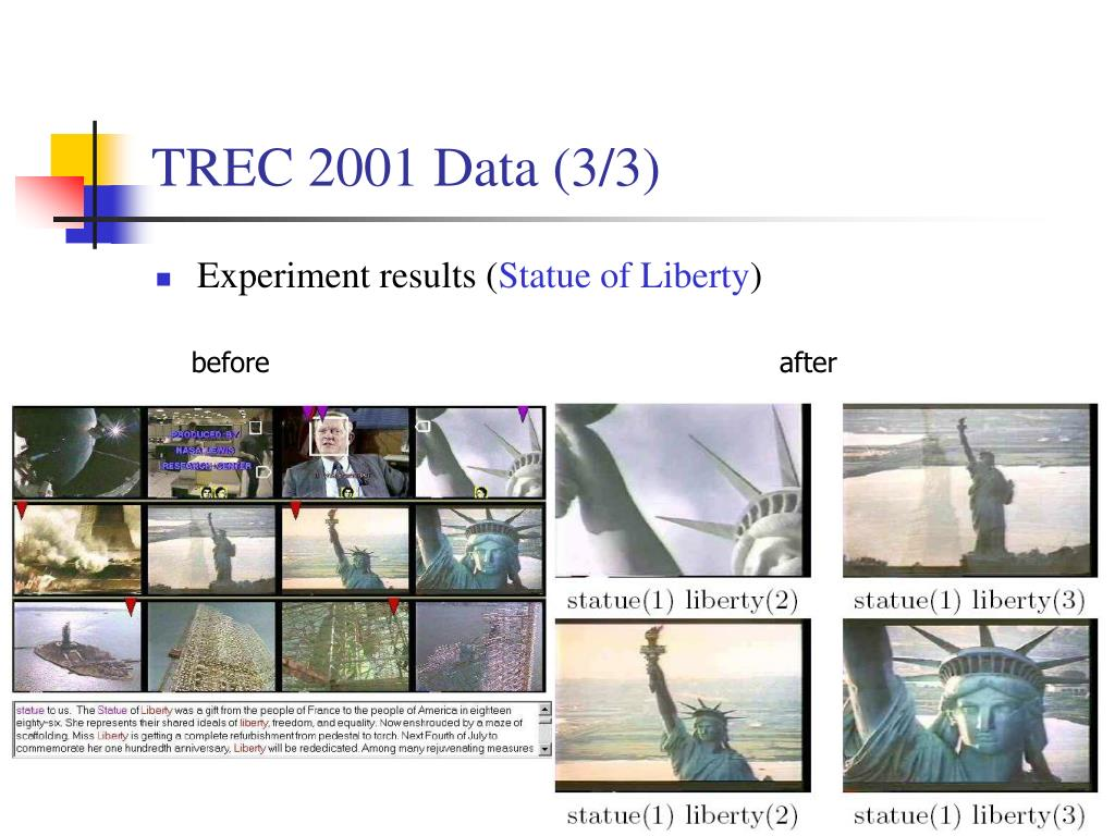 TREC 2001 Data (3/3)
