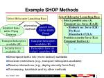 example shop methods