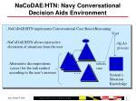 nacodae htn navy conversational decision aids environment