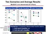 two scenarios and average results modsaf is non deterministic 10 runs