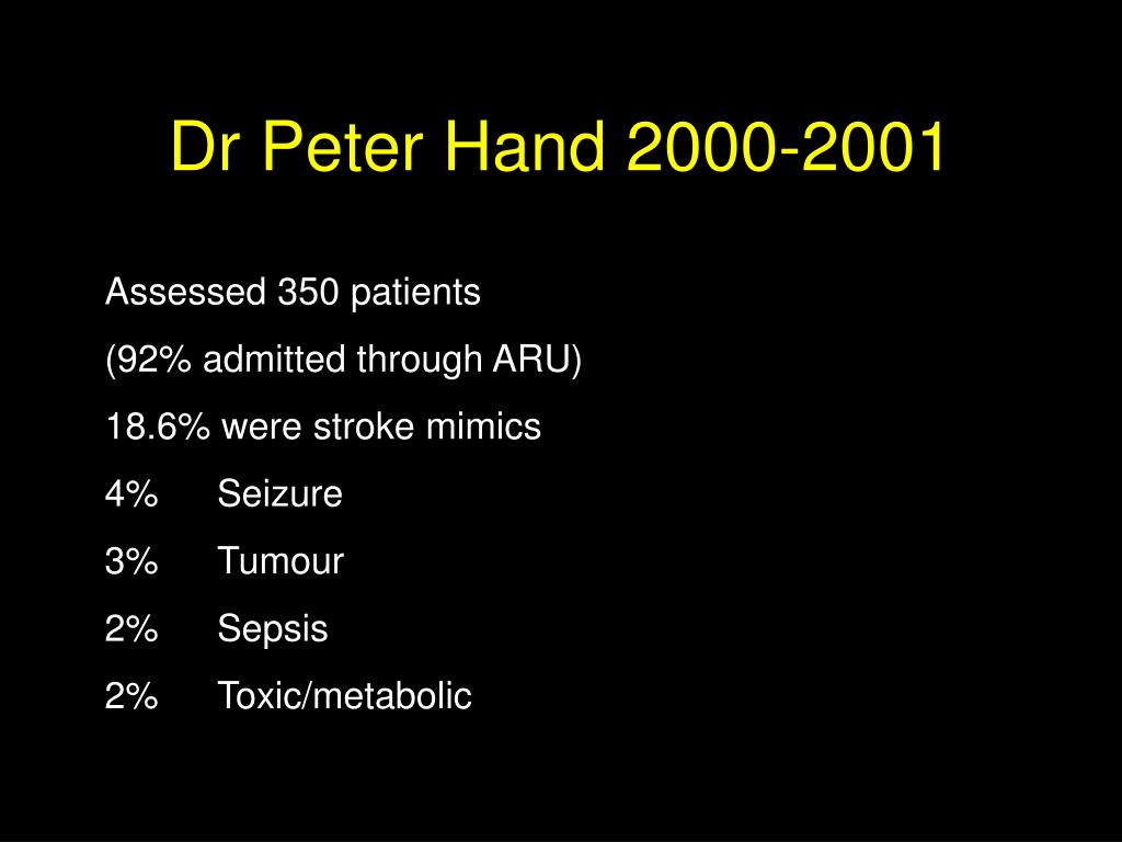 Dr Peter Hand 2000-2001