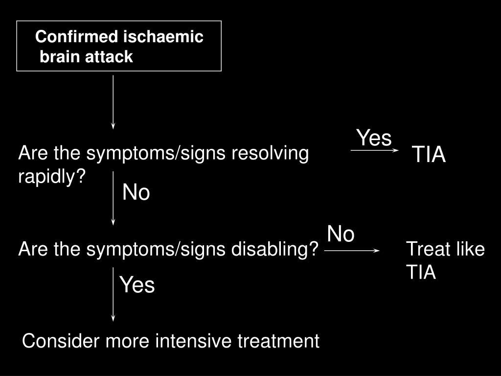 Confirmed ischaemic