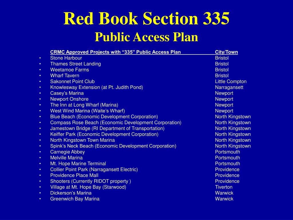 Red Book Section 335