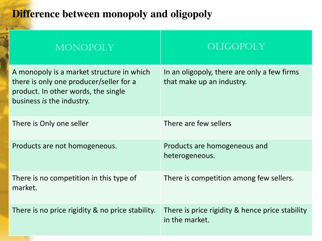 differences between monopoly and monopolistic competition essay To understand the difference between these market structures, you have to understand what these market structures are we start off discussing the oligopoly market one type of imperfectly competitive market is an oligopoly which is a market structure in which only a few sellers offer similar or identical products.
